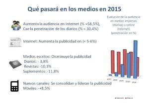 Qué pasará en los Medios en 2015